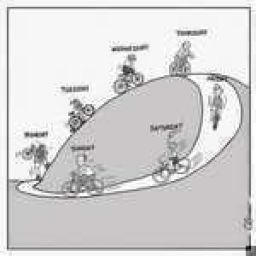 Week Cycle.