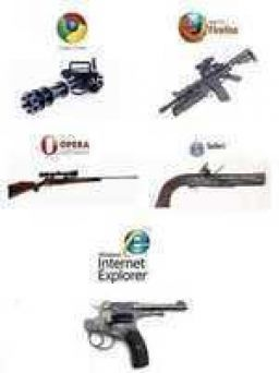 Your Web Browser Is Your Weapon